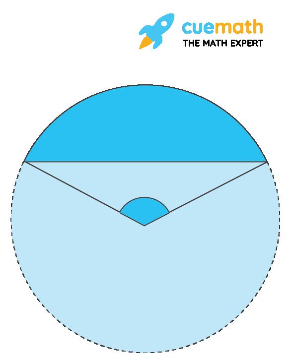 area of segment of circle example