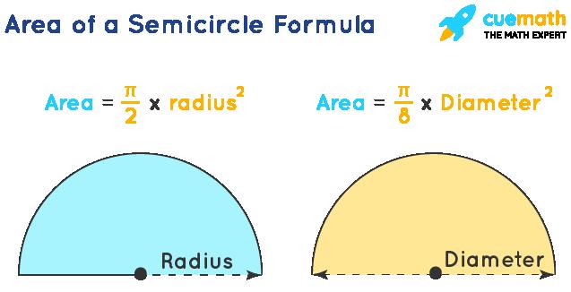 Area of semicircle formula