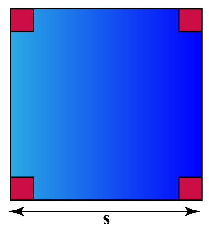 The area of a square formula is shown using a square with sides measuring s.