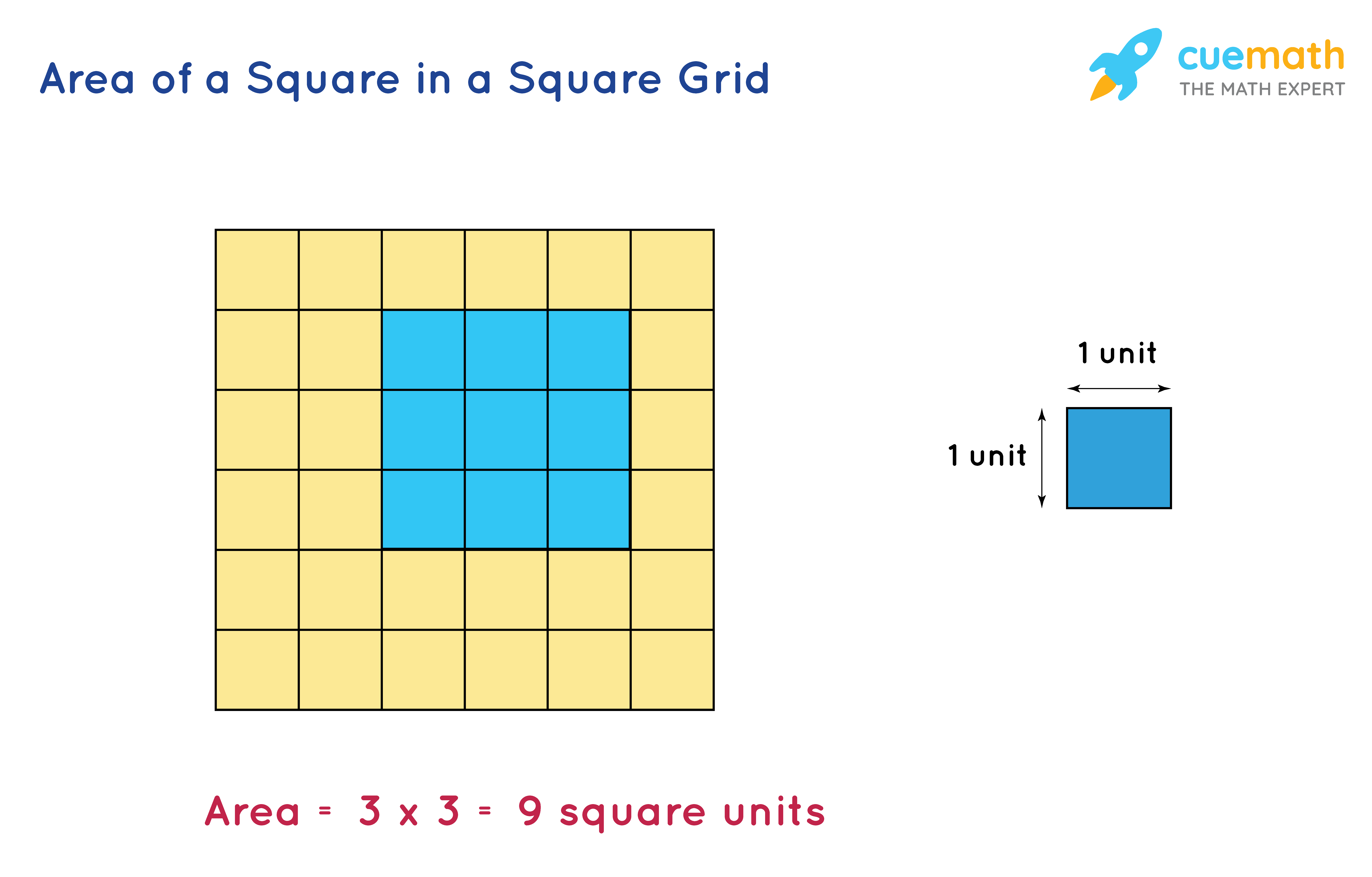 Area of a Square in a Square Grid