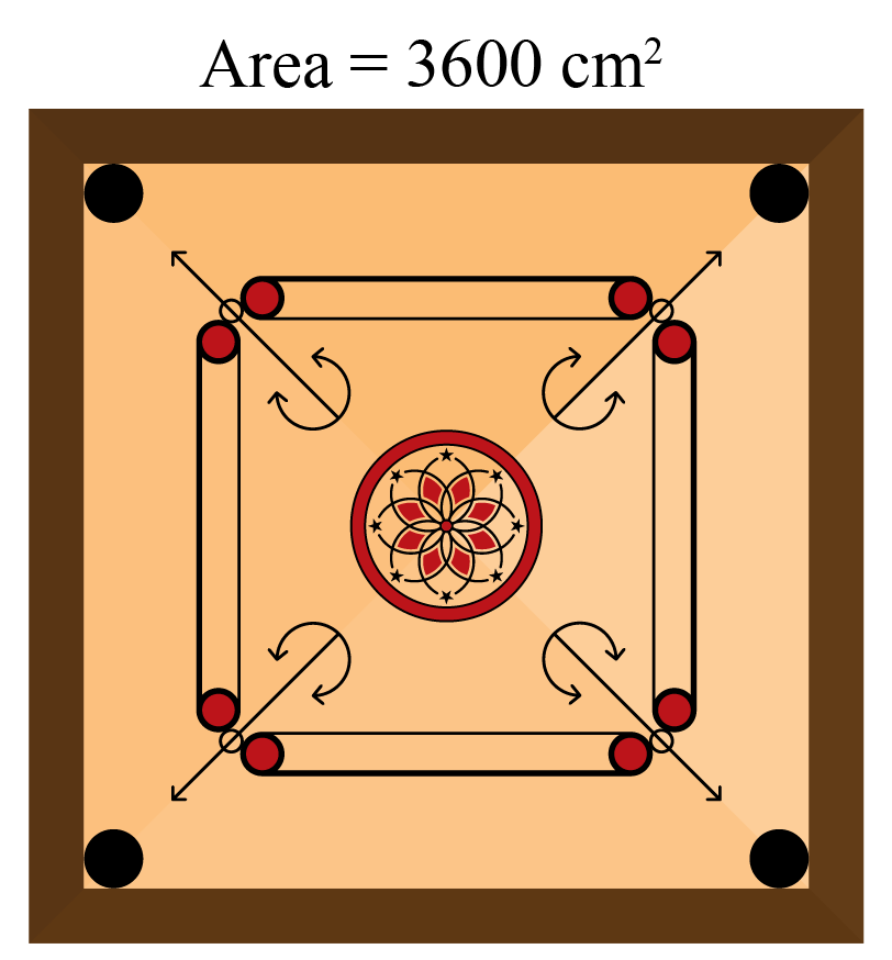 Examples for the area of a square formula - Area of a square carrom board is 3600 square cm.