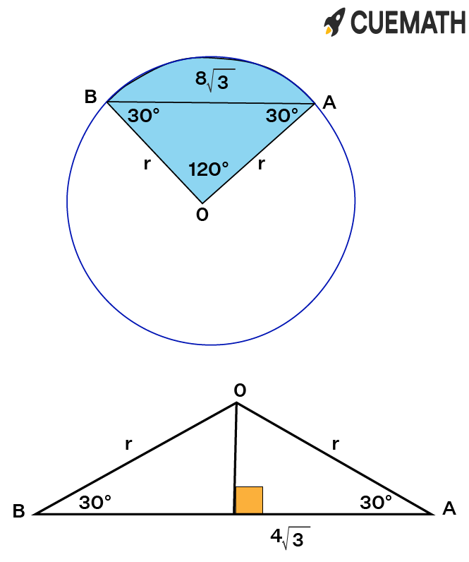 finding the area of the segment