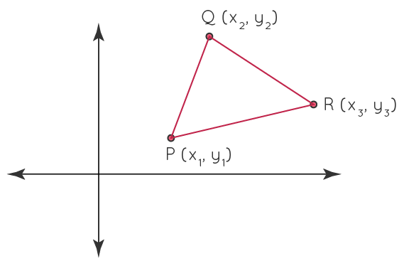Collinear points on the triangle PQR