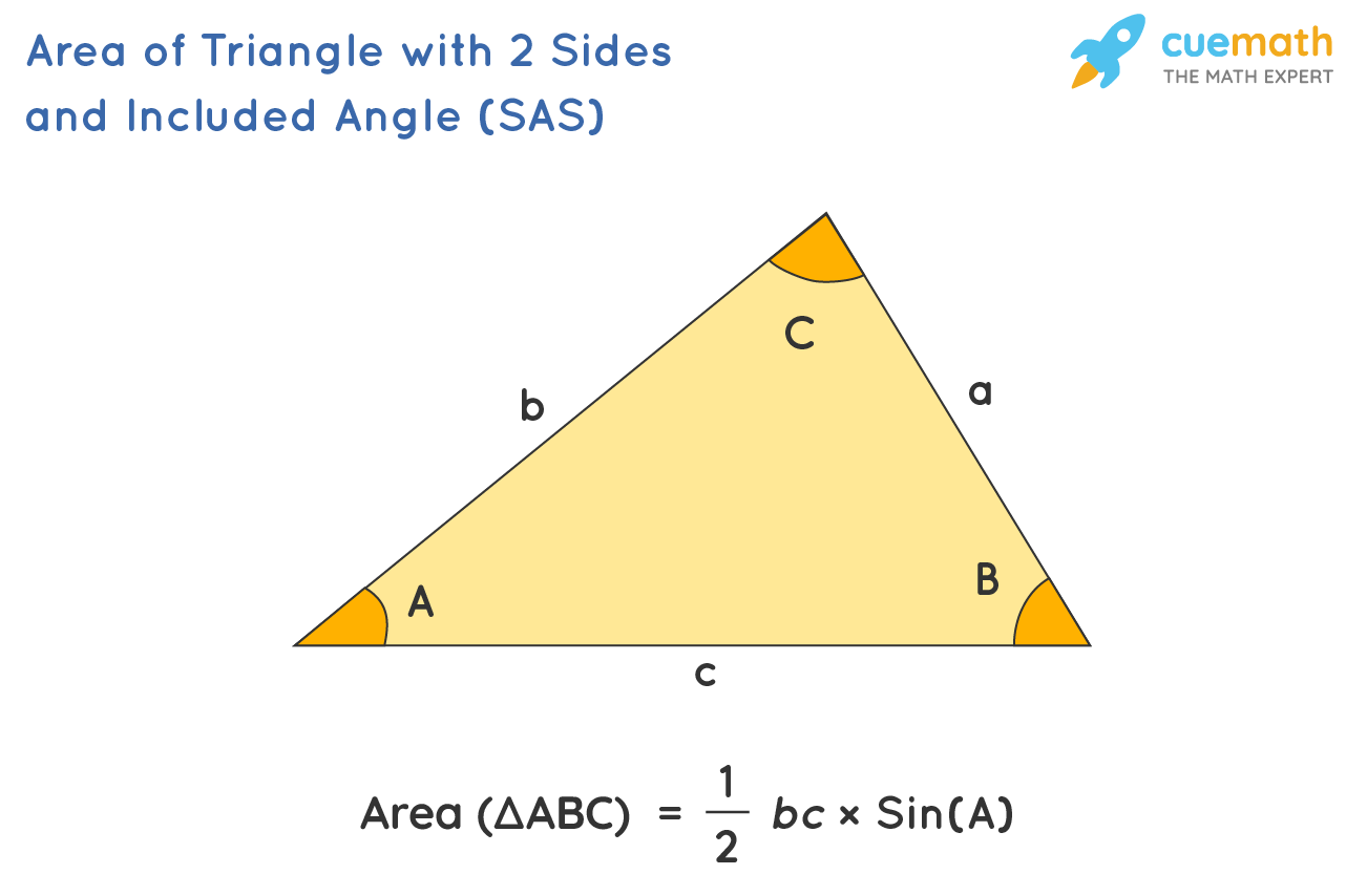 Area of a triangle with 2 sides and an included angle