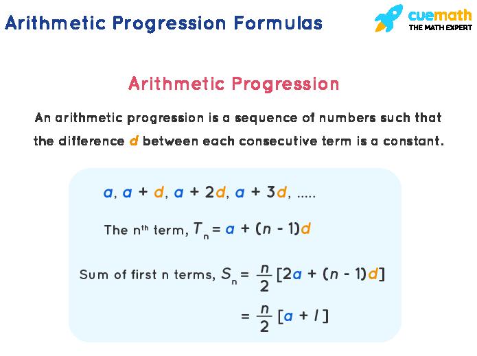 Arithmetic Progression Formulas