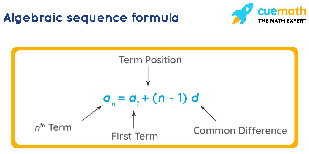 Algebraic Sequence Formula