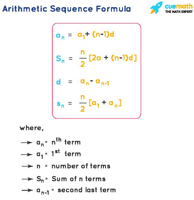 Arithmetic Sequence Formula