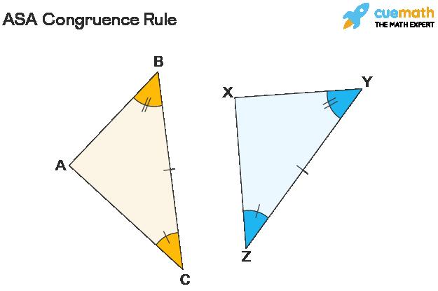ASA Congruence Rule