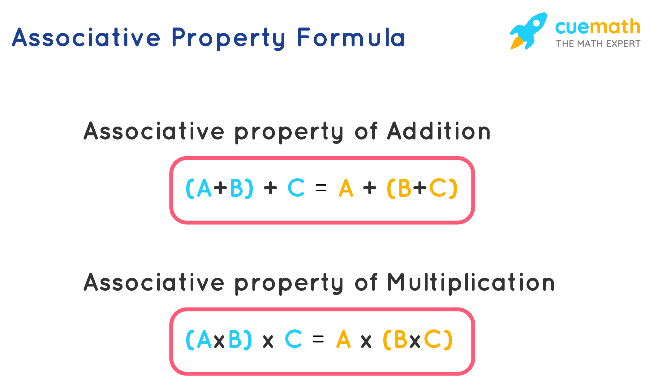 Associative Property Formula