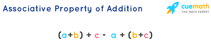 Associative property of addition rule
