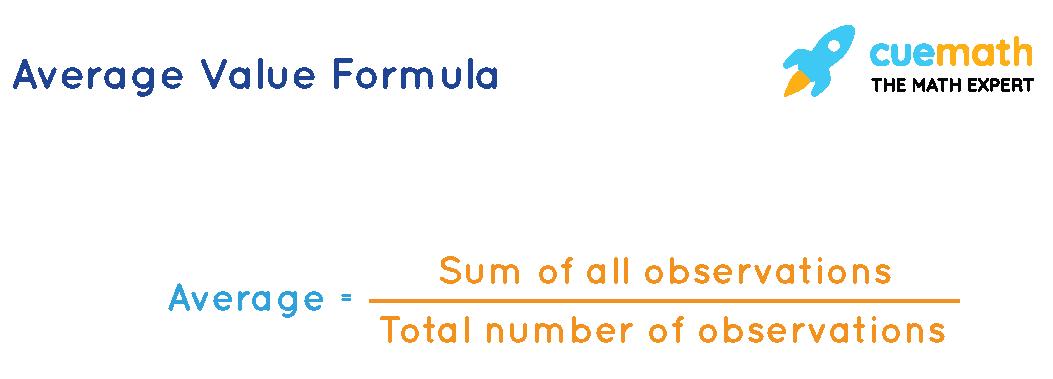 Formula of Average Value