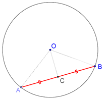 Midpoint of chord and center of circle