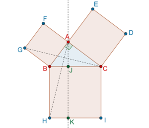 Squares and Triangles with intersecting lines