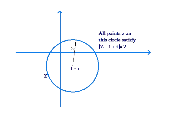Variable and fixed points distance
