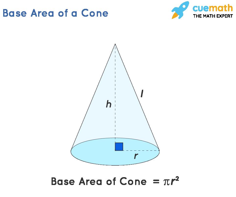 Base area of cone