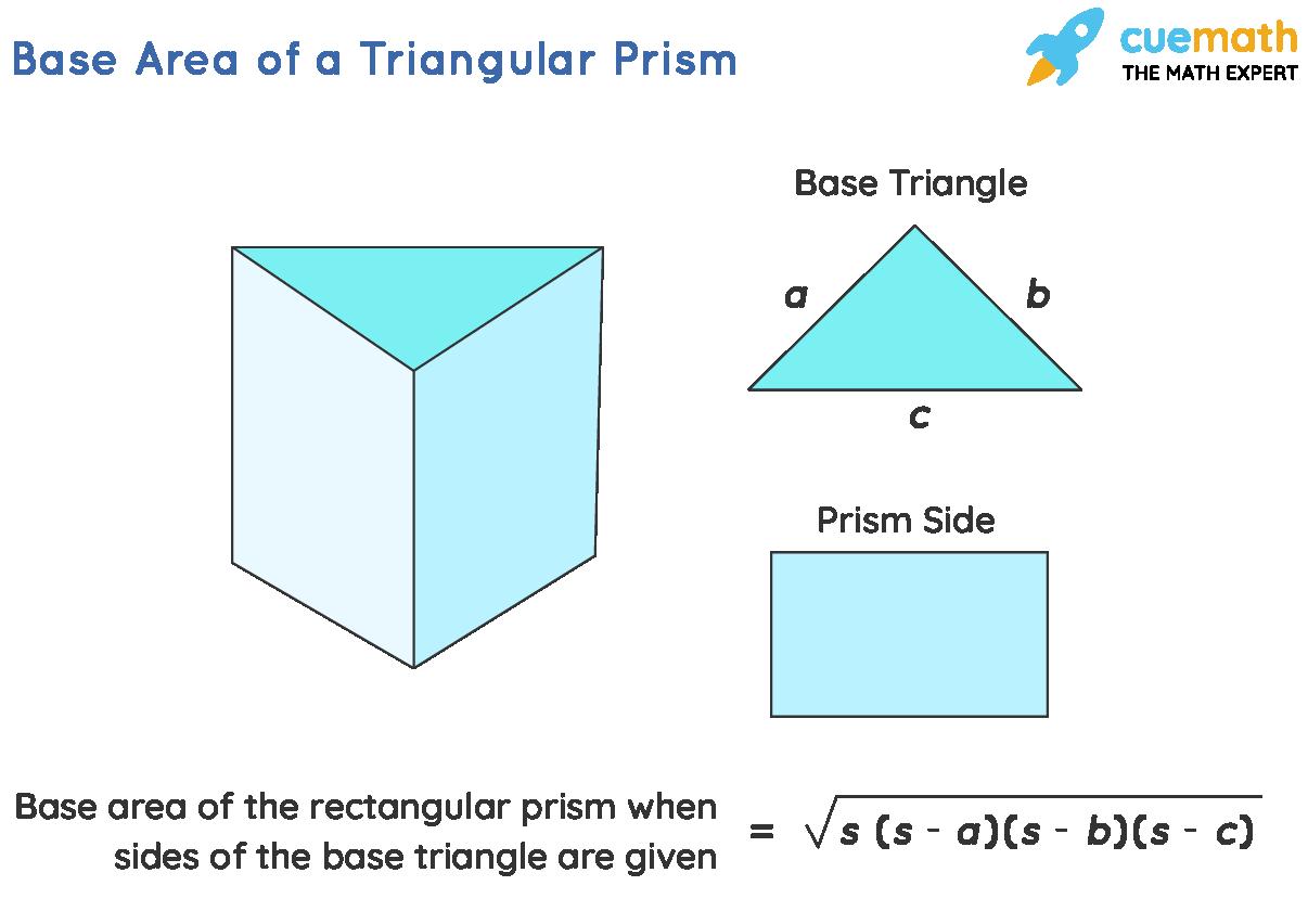 base area of triangular prism