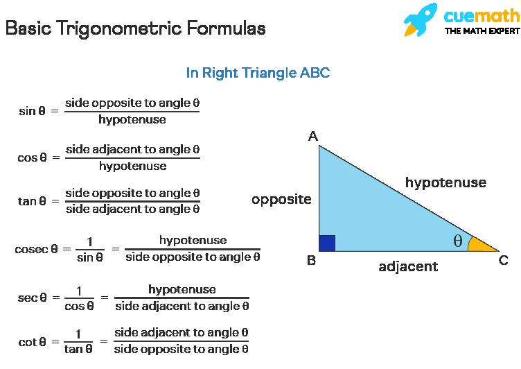 List of basic trigonometric formulas