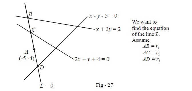 Polar Or Distance Form Of A Straight Line Equation What Is Polar Or Distance Form Of A Straight Line Equation Examples Solutions Cuemath