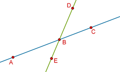 Non-collinear points