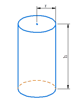Cylinder perpendicular to base