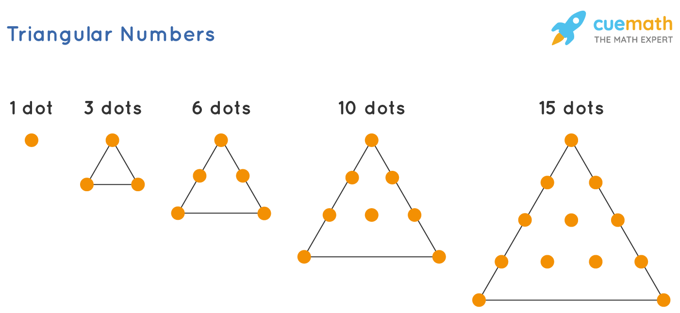 Triangle numbers