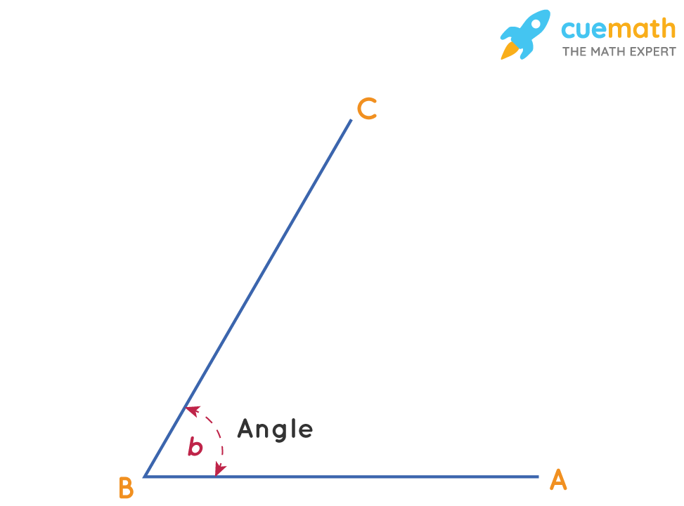 Measure of an angle.