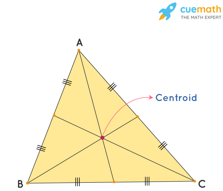 Centroid of a triangle.