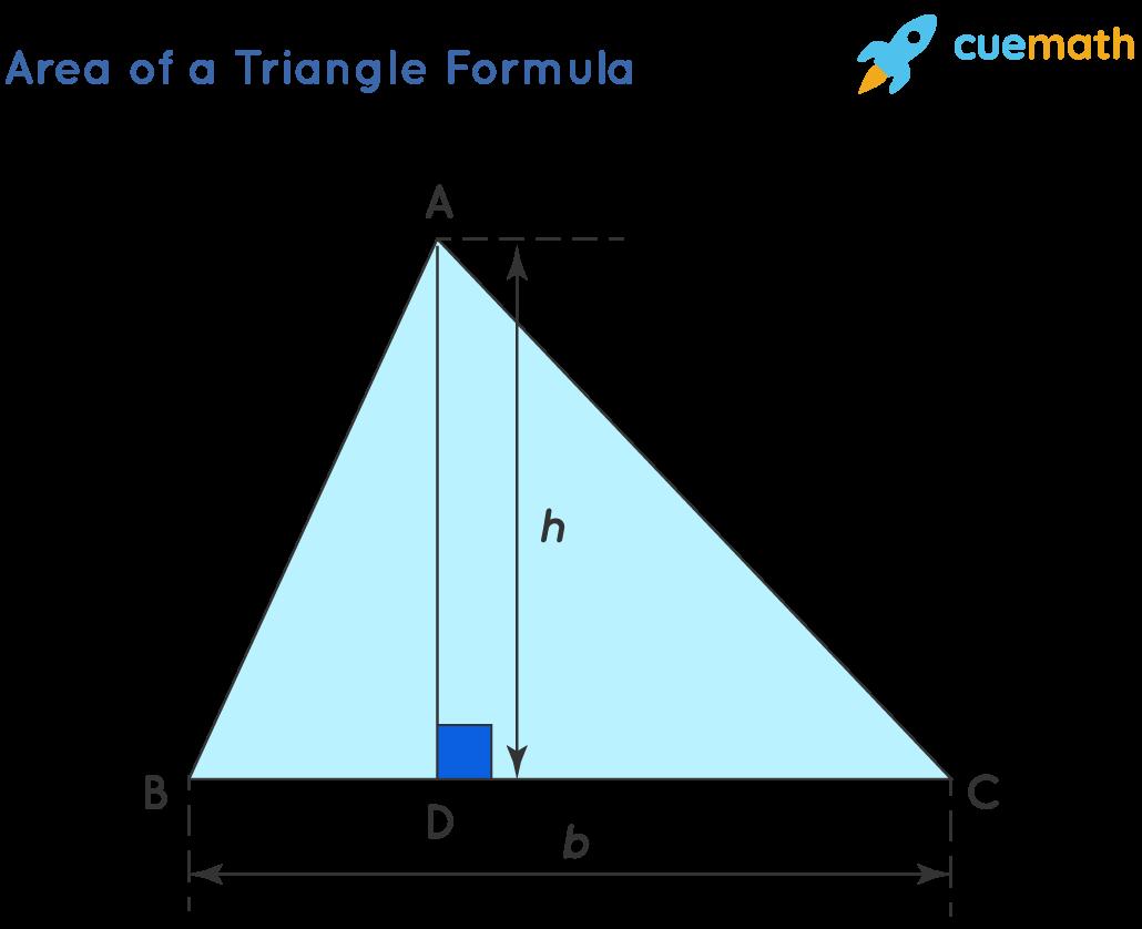 Area of a triangle ABC