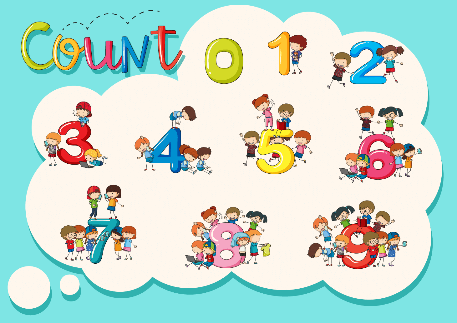 numerals - counting numbers