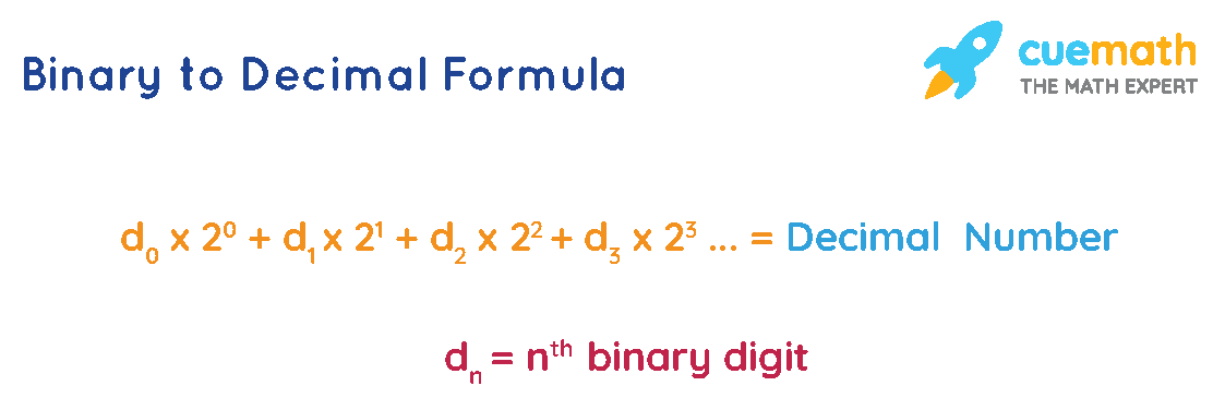 binary to decimal formula