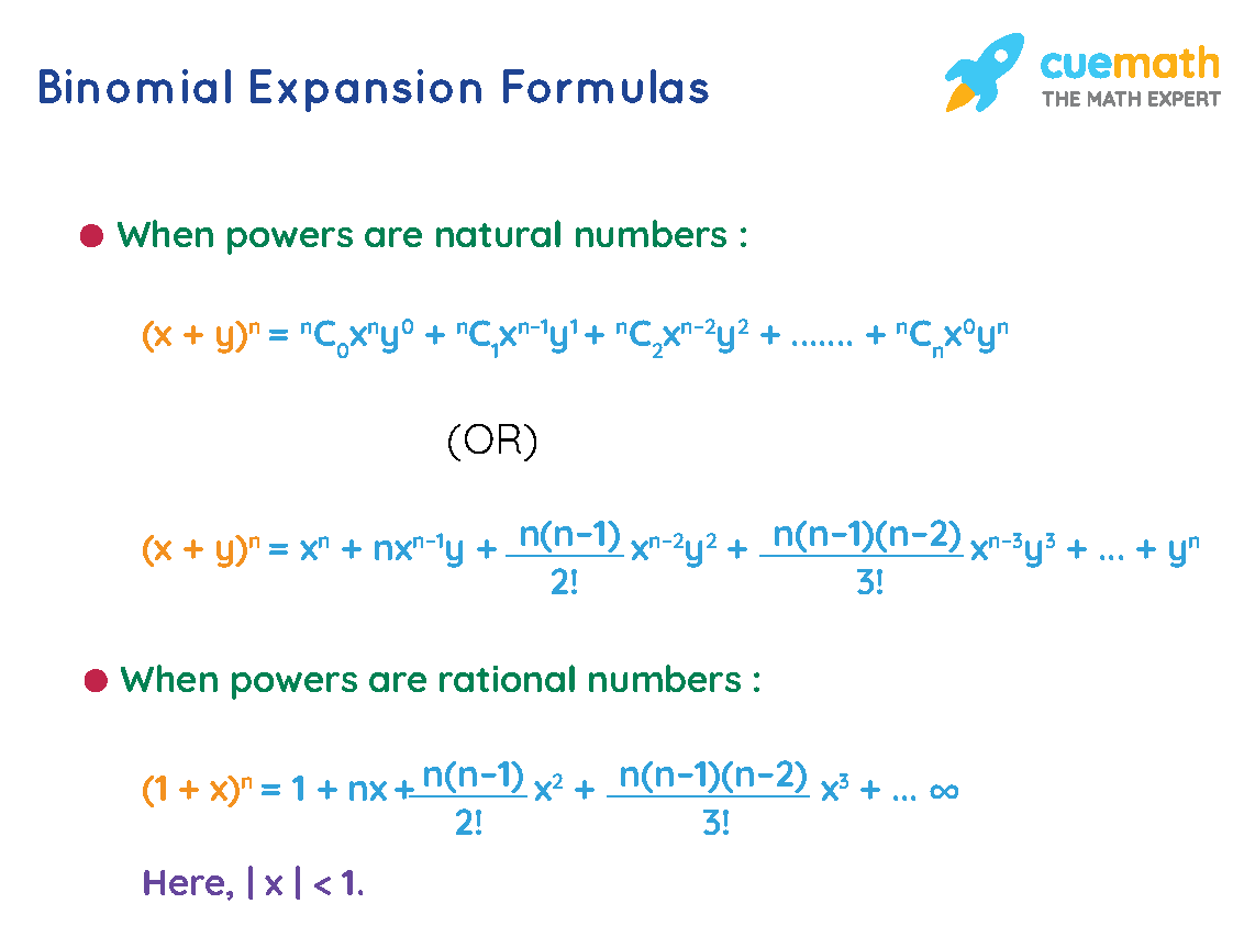 Binomial expansion formula for natural powers and rational powers