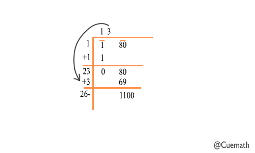 square root of a number