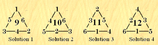 Order 3 Perimeter Magic Triangles  problem and solution