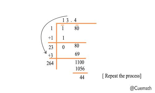 square root repeat step