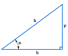 Right angled-triangle