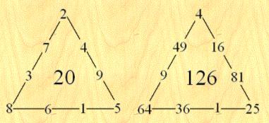 diagram in triangle form