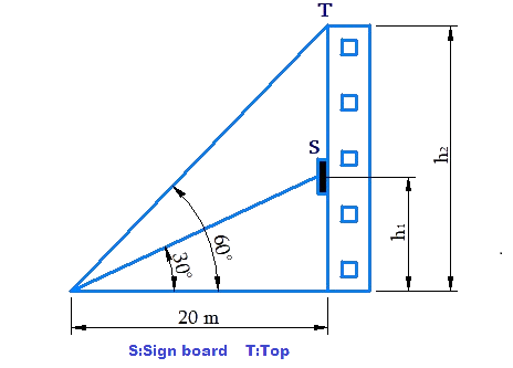 Height difference of two right-angled triangles