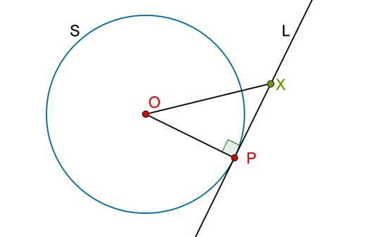 Circle, tangent and hypotenuse