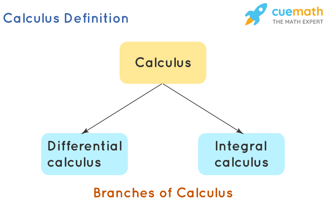 branches of calculus