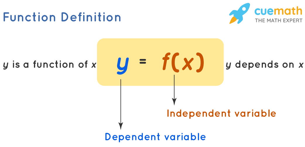 explanation of the calculus formula's terms