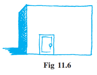 A door of length 2 m and breadth 1 m is fitted in a wall. The length of the wall is 4.5 m and the breadth is 3.6 m (Fig11.6). Find the cost of white washing the wall, if the rate of white washing the wall is ₹ 20 per m2.