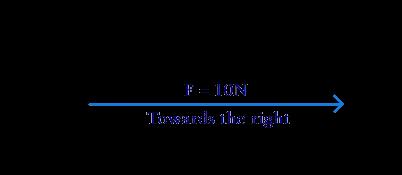 Vector quantity example