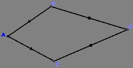 Kite shaped Quadrilateral