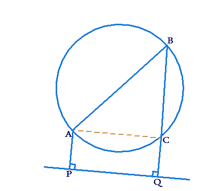 circle, triangle and rectangle