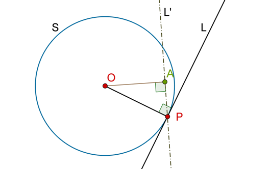 Circle, tangent and secant