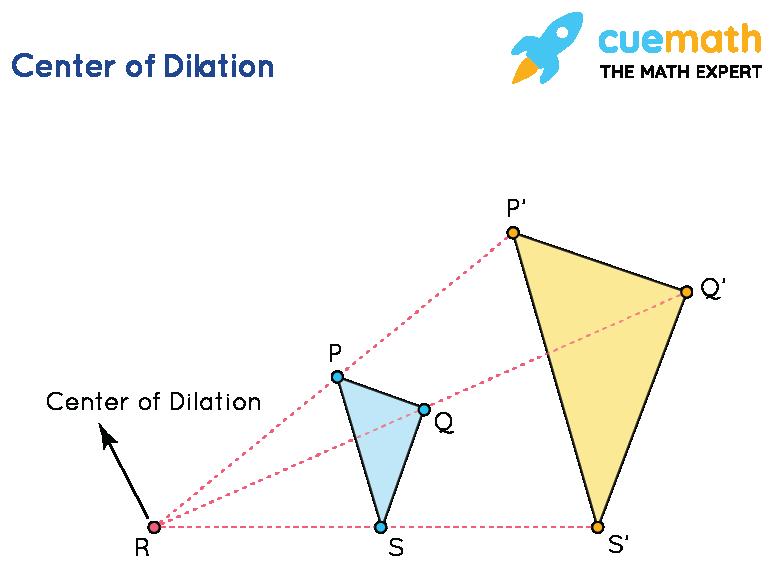 Center of Dilation