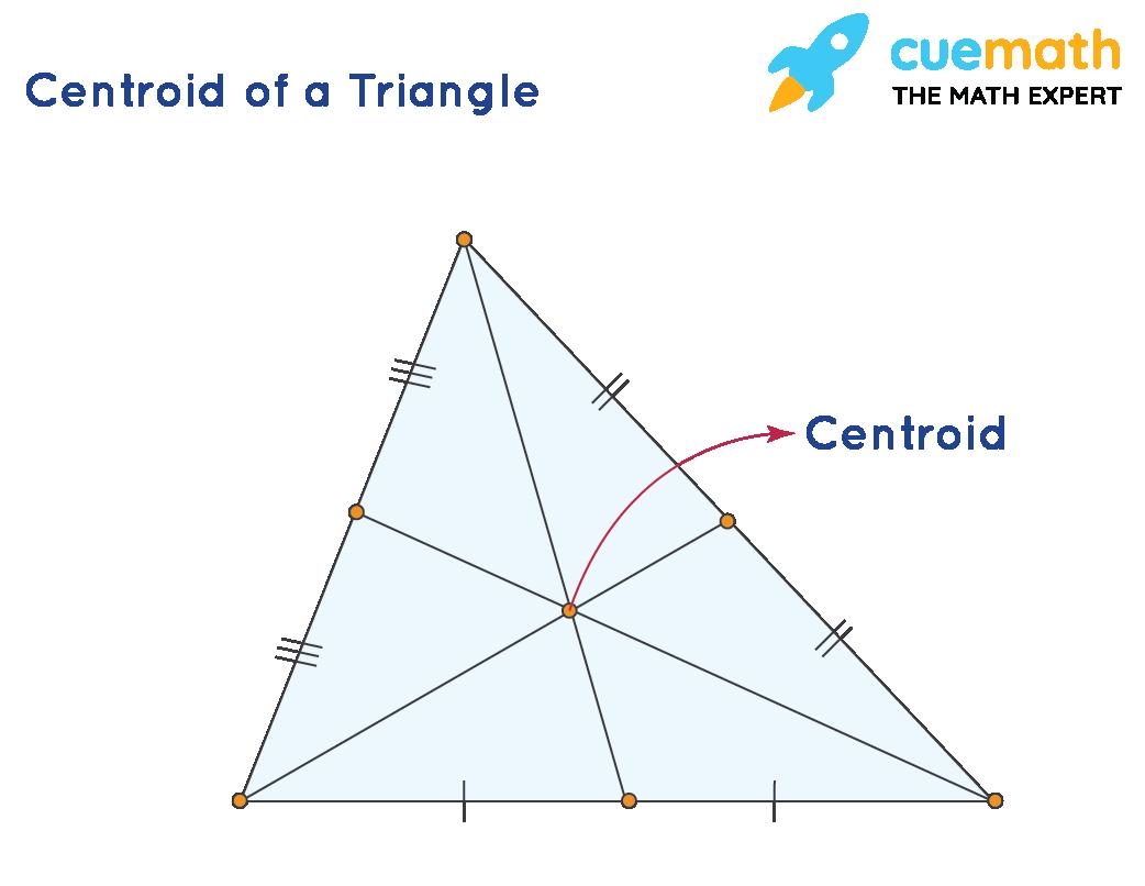 centroid of a traingle
