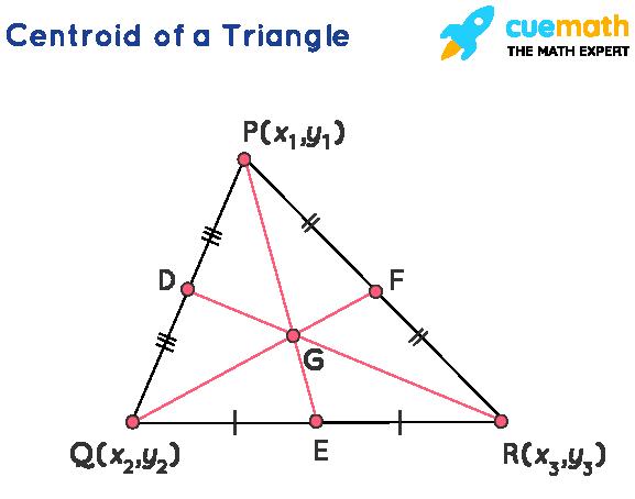 centroid of a triangle formula derivation