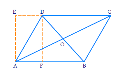 sum of the squares of the diagonals of a parallelogram