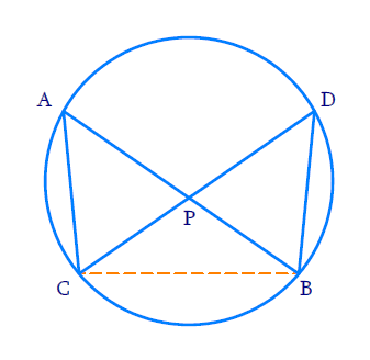 two chords AB and CD intersect each other at the point P